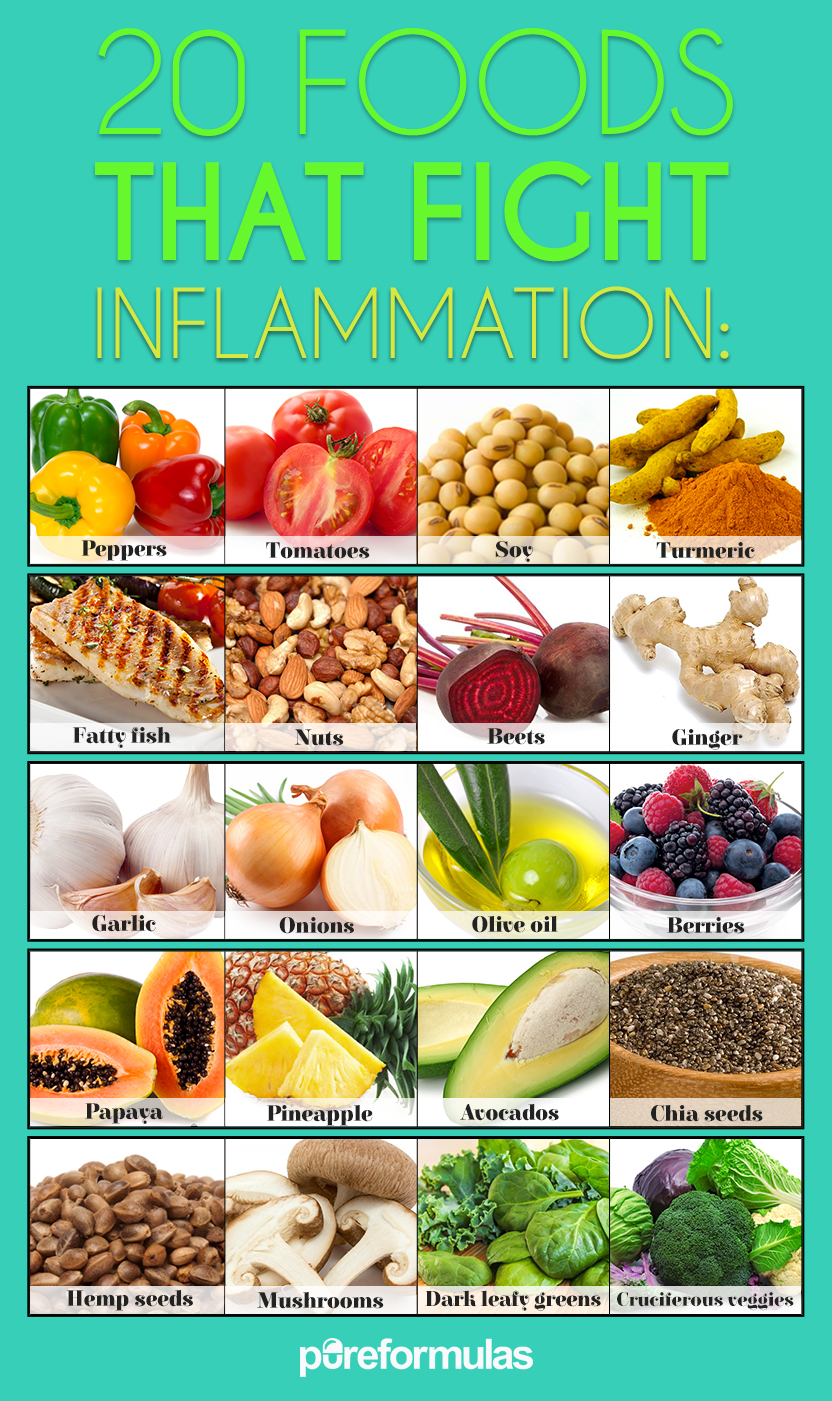 20-Foods-that-fight-inflammation