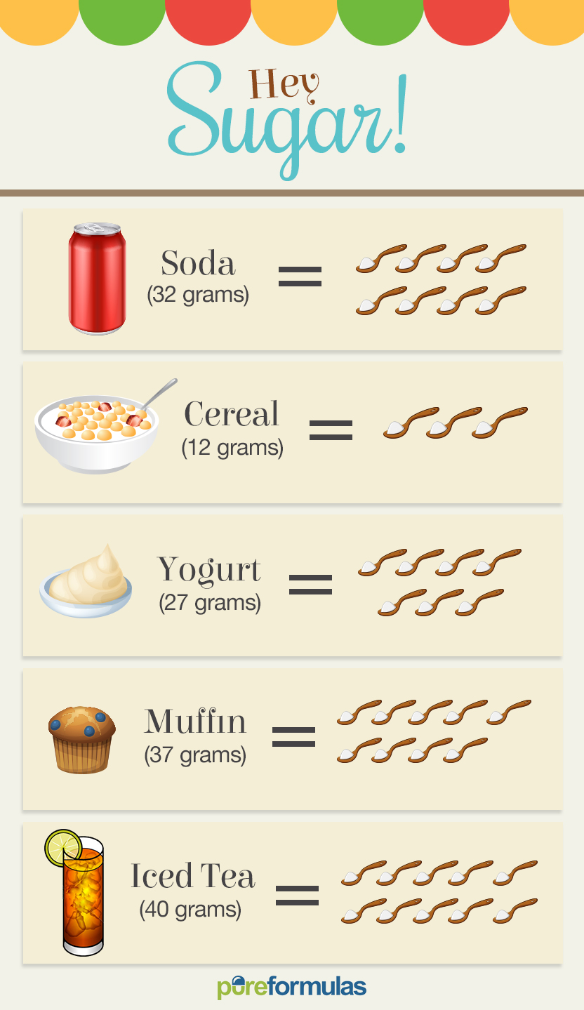 Sugar_crush_infographic